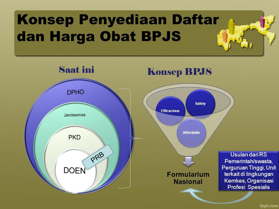 Konsep Penyediaan Daftar dan Harga Obat BPJS