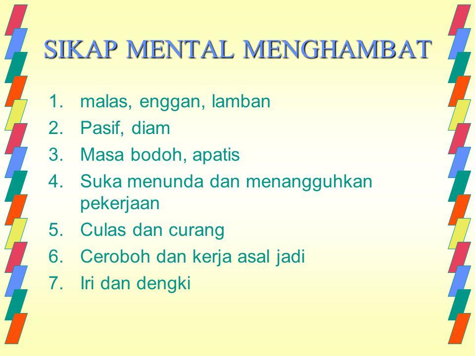 SIKAP MENTAL MENGHAMBAT