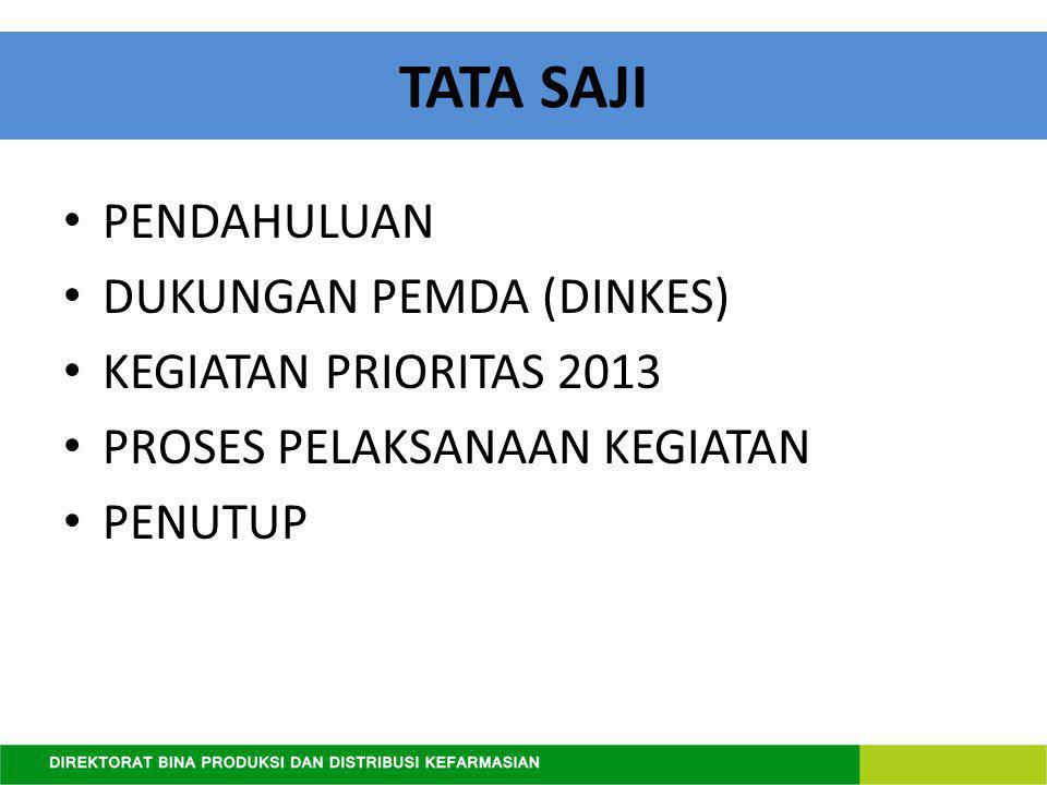 TATA SAJI PENDAHULUAN DUKUNGAN PEMDA (DINKES) KEGIATAN PRIORITAS 2013