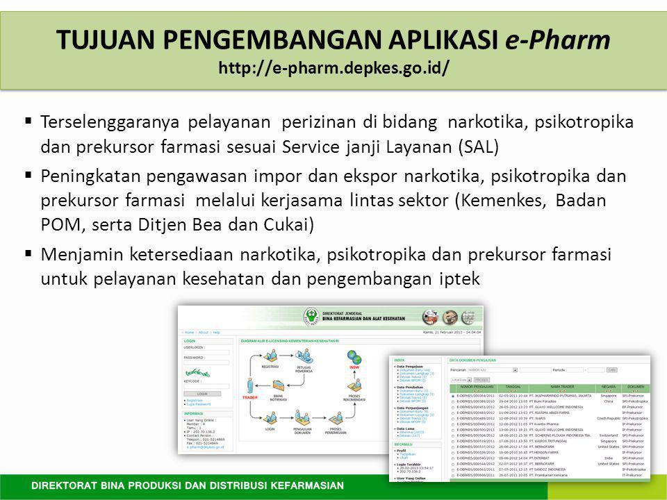TUJUAN PENGEMBANGAN APLIKASI e-Pharm http://e-pharm.depkes.go.id/