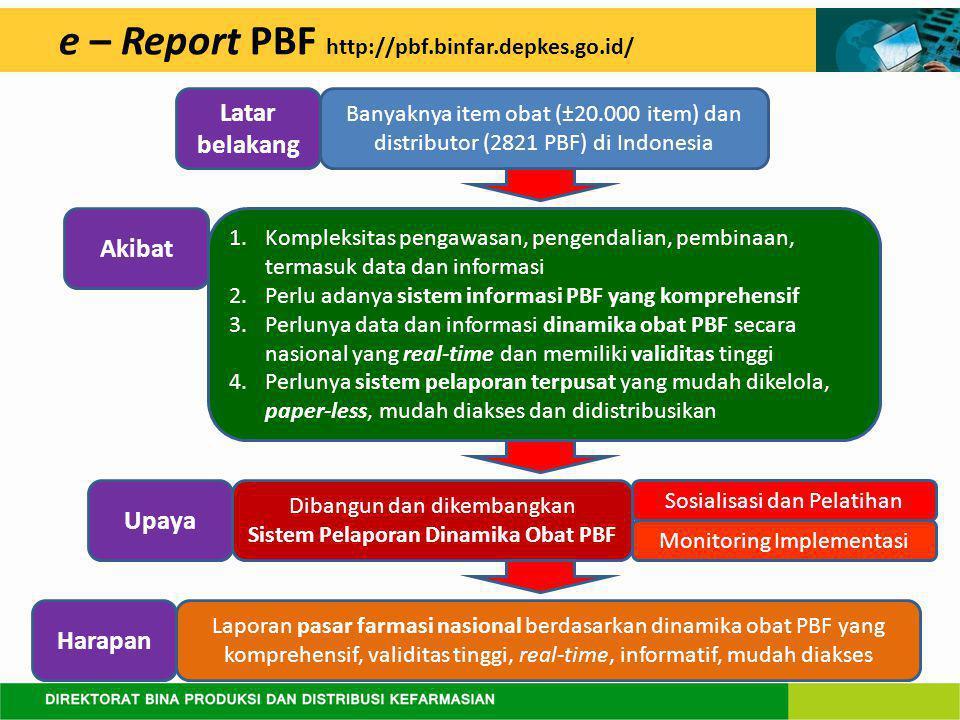 e – Report PBF http://pbf.binfar.depkes.go.id/