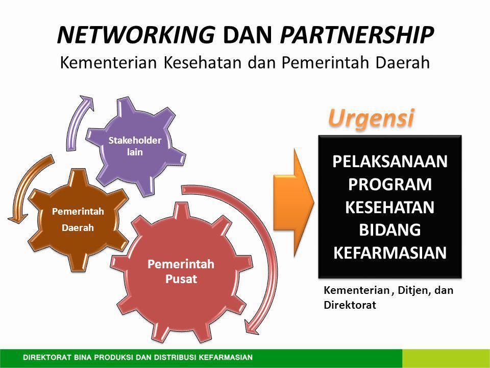 NETWORKING DAN PARTNERSHIP Kementerian Kesehatan dan Pemerintah Daerah