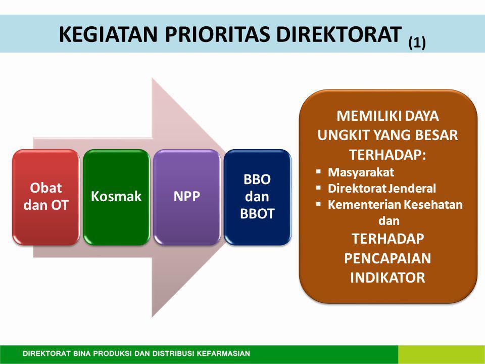 KEGIATAN PRIORITAS DIREKTORAT (1)