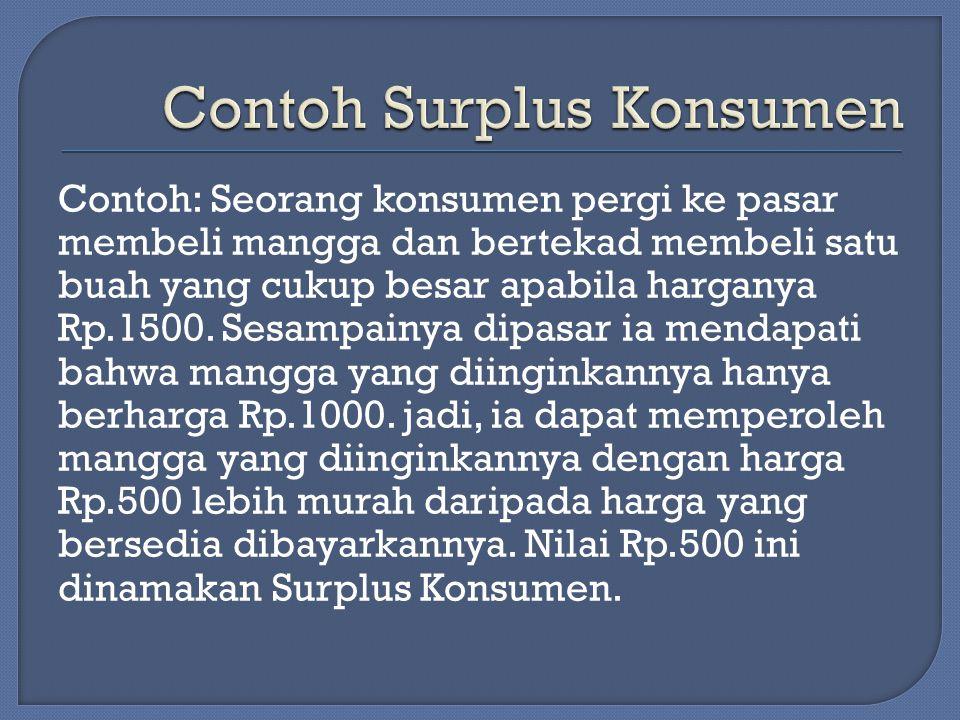 Contoh Surplus Konsumen