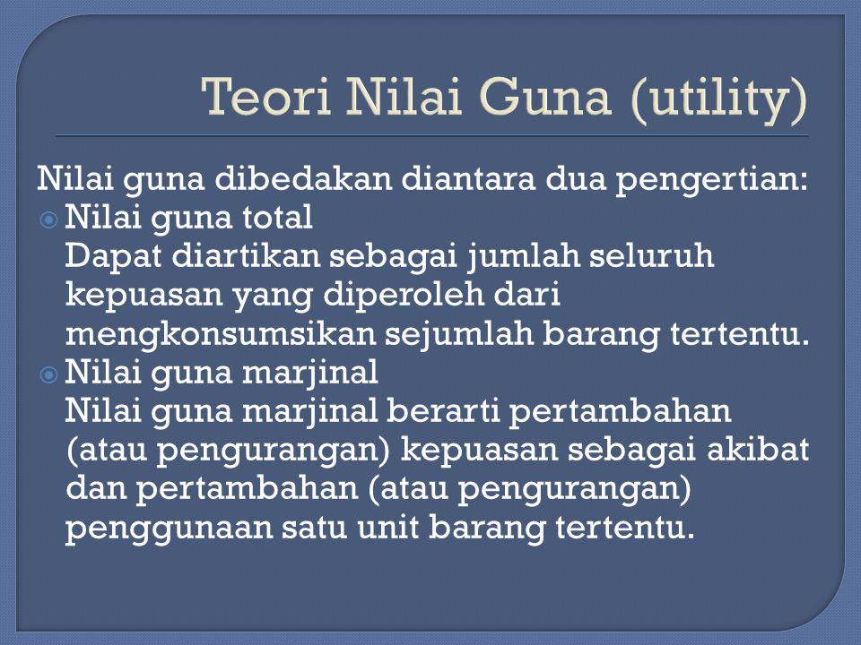 Teori Nilai Guna (utility)