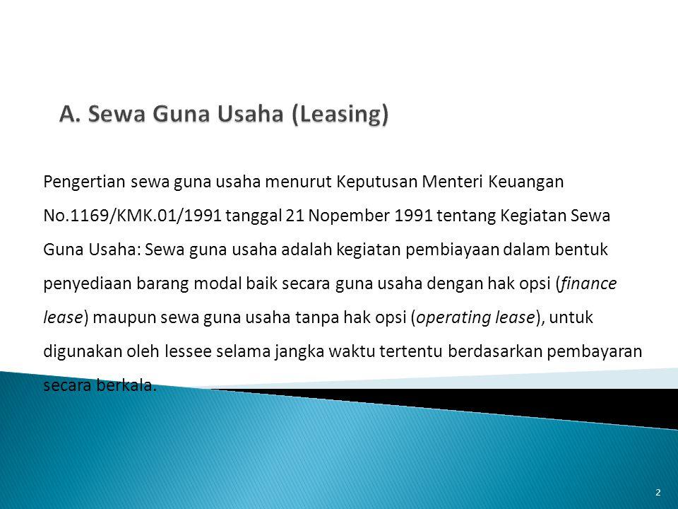 A. Sewa Guna Usaha (Leasing)