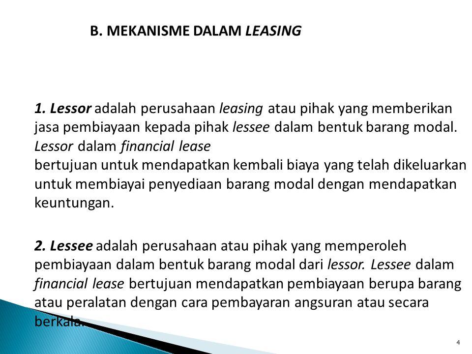 B. MEKANISME DALAM LEASING