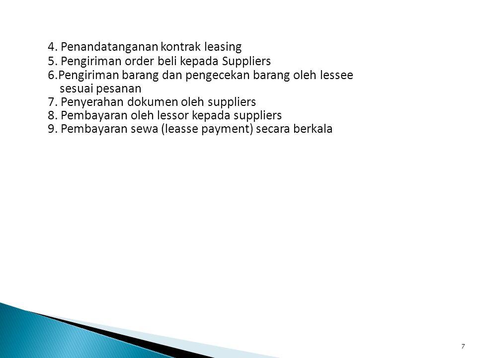 4. Penandatanganan kontrak leasing