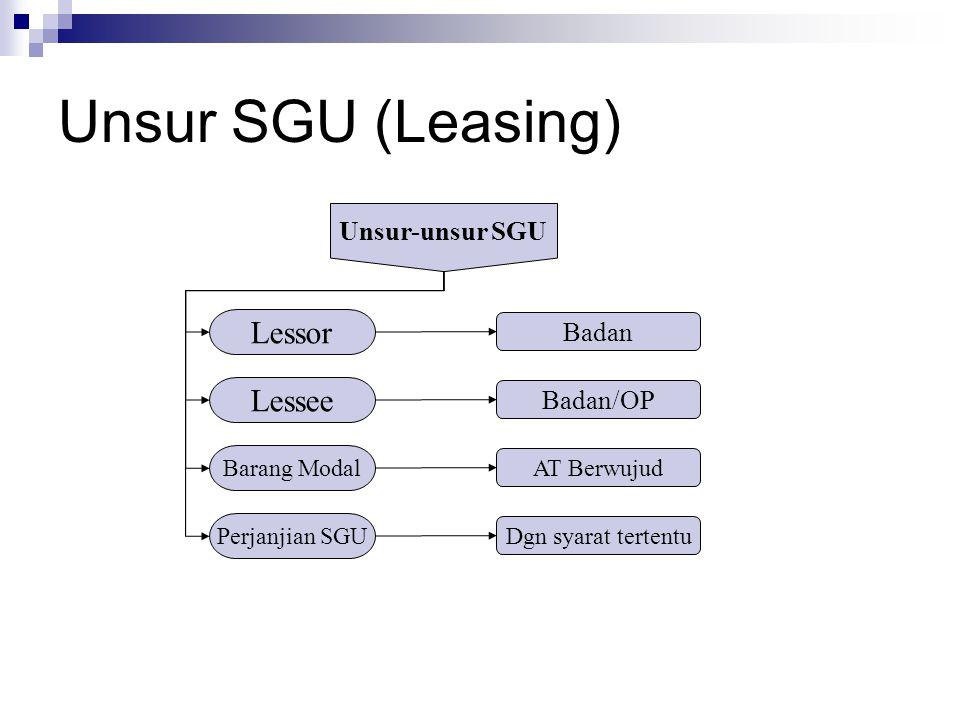 Unsur SGU (Leasing) Lessor Lessee Unsur-unsur SGU Badan Badan/OP