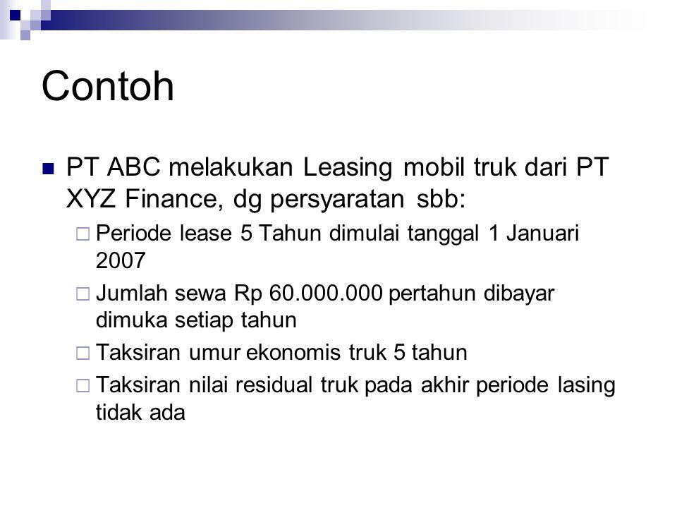 Contoh PT ABC melakukan Leasing mobil truk dari PT XYZ Finance, dg persyaratan sbb: Periode lease 5 Tahun dimulai tanggal 1 Januari 2007.