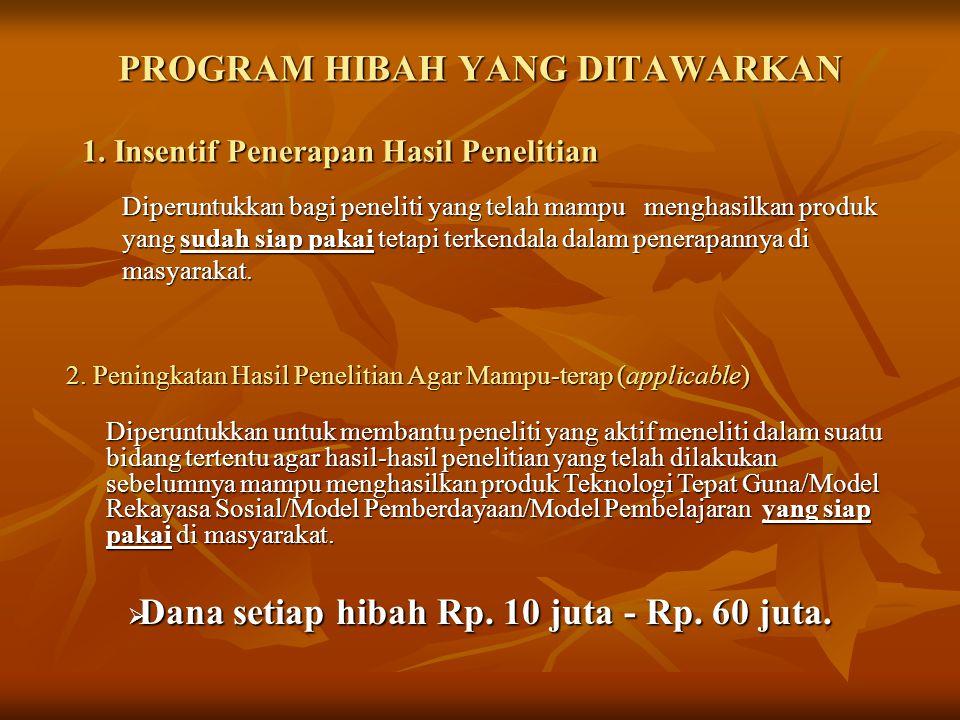 PROGRAM HIBAH YANG DITAWARKAN