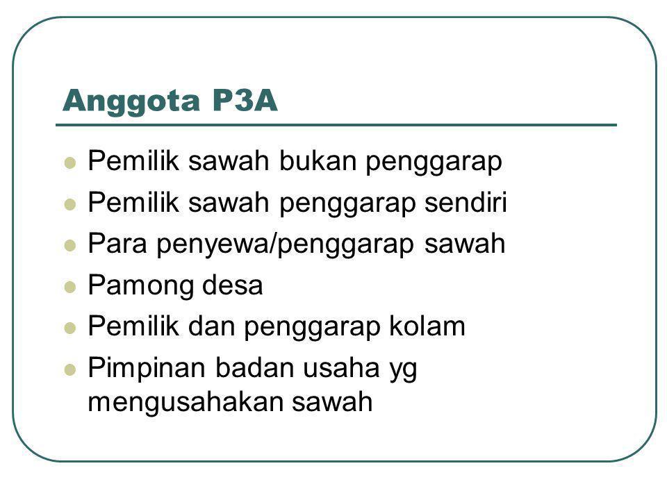 Anggota P3A Pemilik sawah bukan penggarap