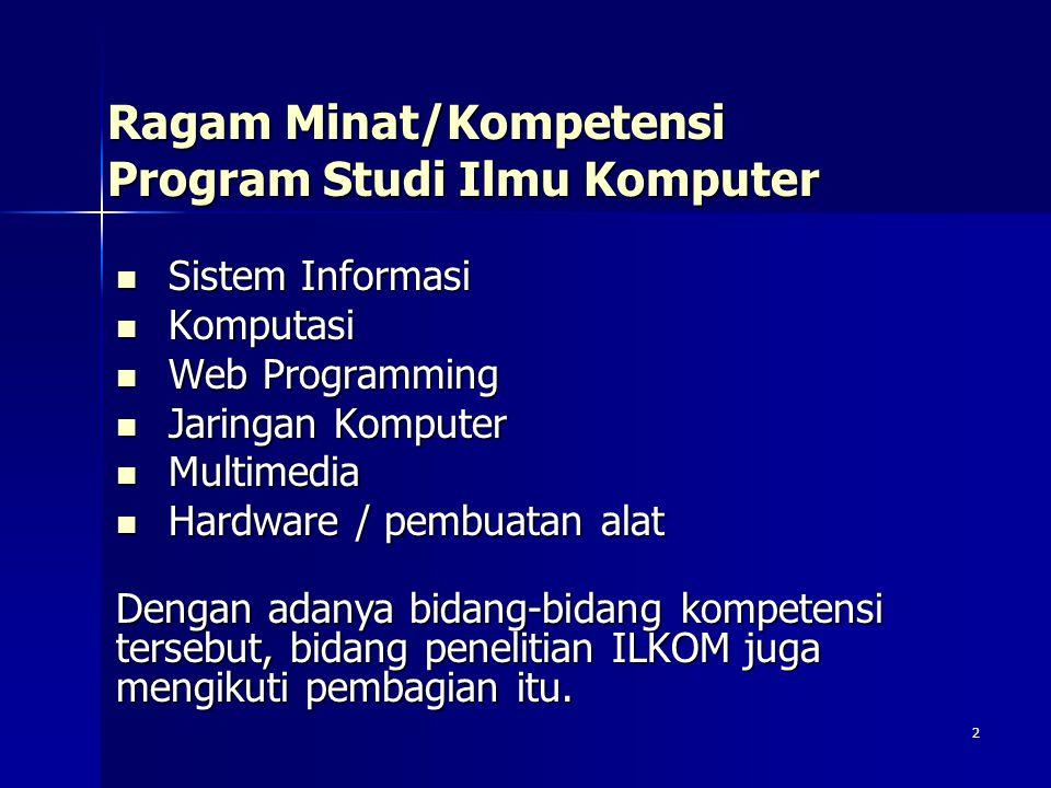 Ragam Minat/Kompetensi Program Studi Ilmu Komputer