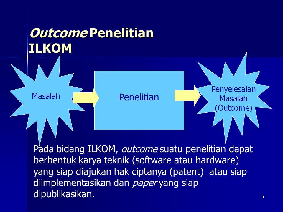 Outcome Penelitian ILKOM