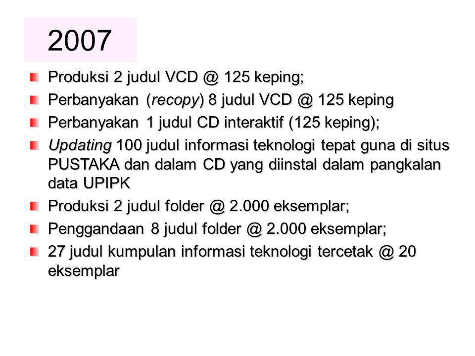 2007 Produksi 2 judul VCD @ 125 keping;