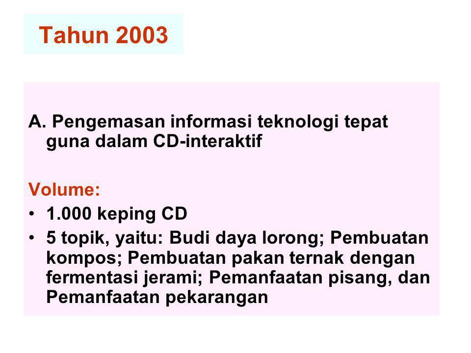 Tahun 2003 A. Pengemasan informasi teknologi tepat guna dalam CD-interaktif. Volume: 1.000 keping CD.