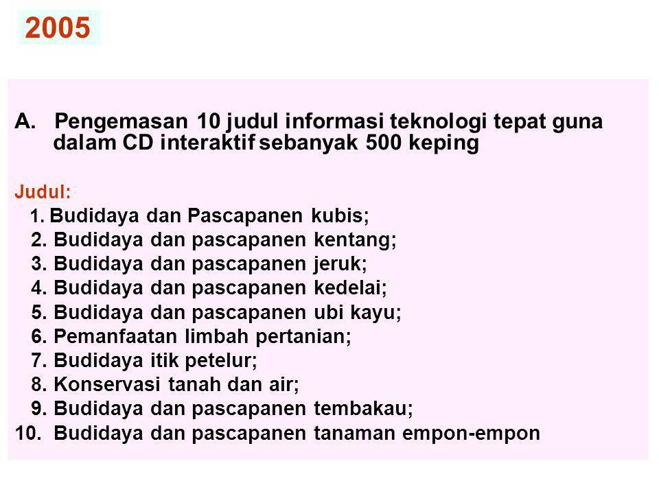 2005 A. Pengemasan 10 judul informasi teknologi tepat guna dalam CD interaktif sebanyak 500 keping.