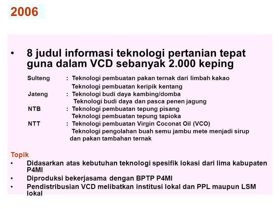 2006 8 judul informasi teknologi pertanian tepat guna dalam VCD sebanyak 2.000 keping.