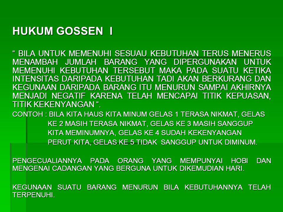 HUKUM GOSSEN I