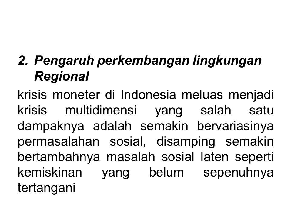 Pengaruh perkembangan lingkungan Regional