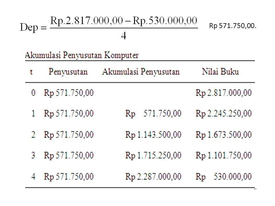 Rp 571.750,00.