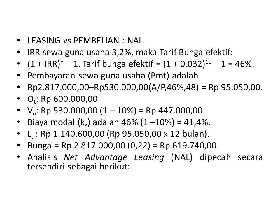 LEASING vs PEMBELIAN : NAL.