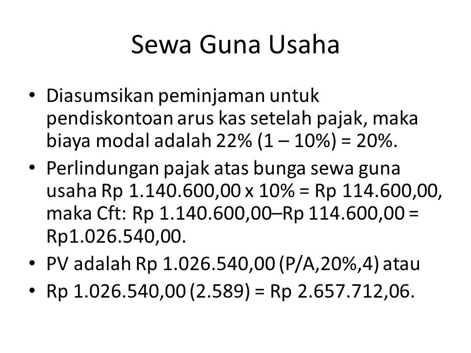 Sewa Guna Usaha Diasumsikan peminjaman untuk pendiskontoan arus kas setelah pajak, maka biaya modal adalah 22% (1 – 10%) = 20%.