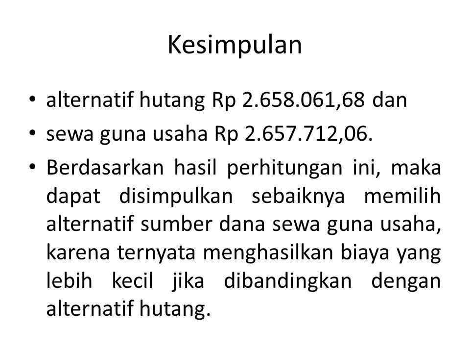 Kesimpulan alternatif hutang Rp 2.658.061,68 dan