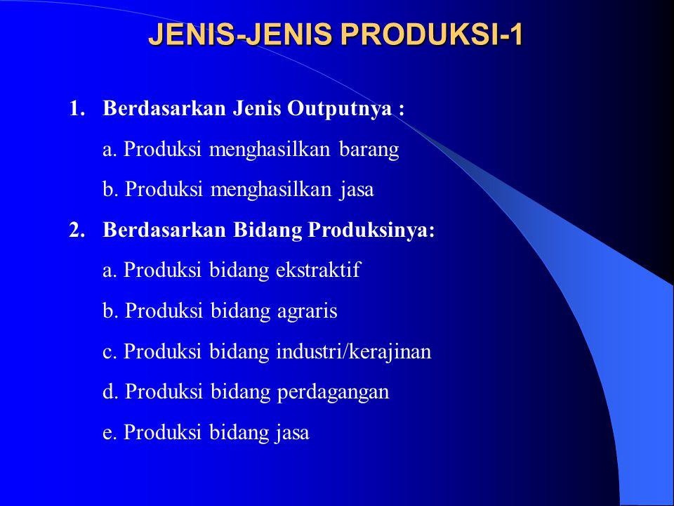 JENIS-JENIS PRODUKSI-1