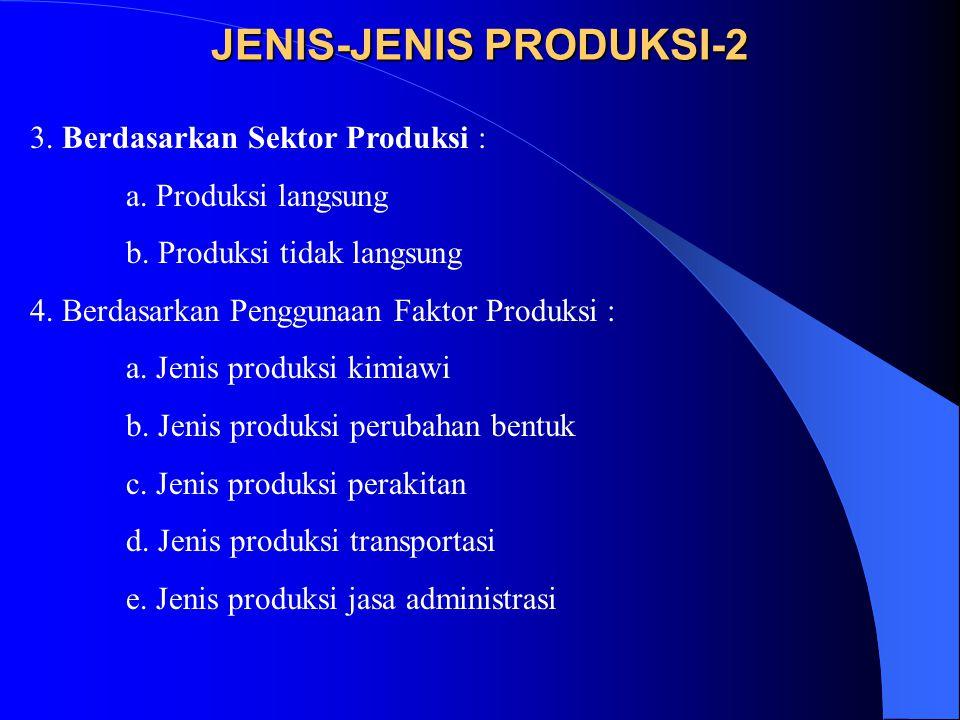 JENIS-JENIS PRODUKSI-2