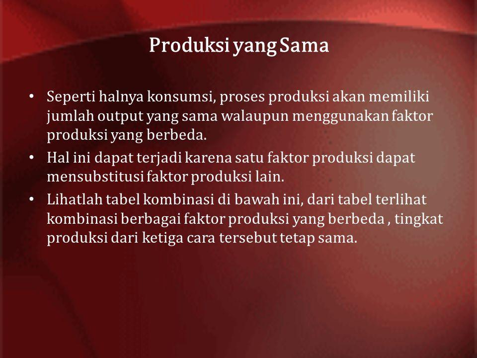 Produksi yang Sama Seperti halnya konsumsi, proses produksi akan memiliki jumlah output yang sama walaupun menggunakan faktor produksi yang berbeda.