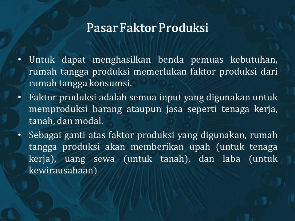 Pasar Faktor Produksi Untuk dapat menghasilkan benda pemuas kebutuhan, rumah tangga produksi memerlukan faktor produksi dari rumah tangga konsumsi.