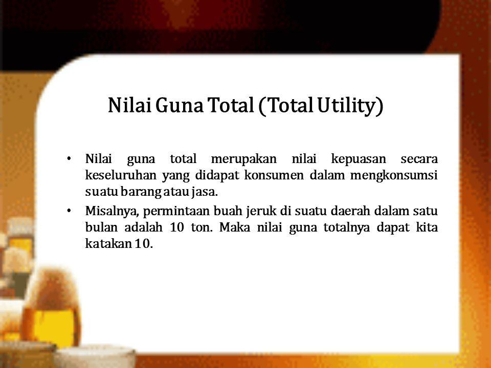 Nilai Guna Total (Total Utility)