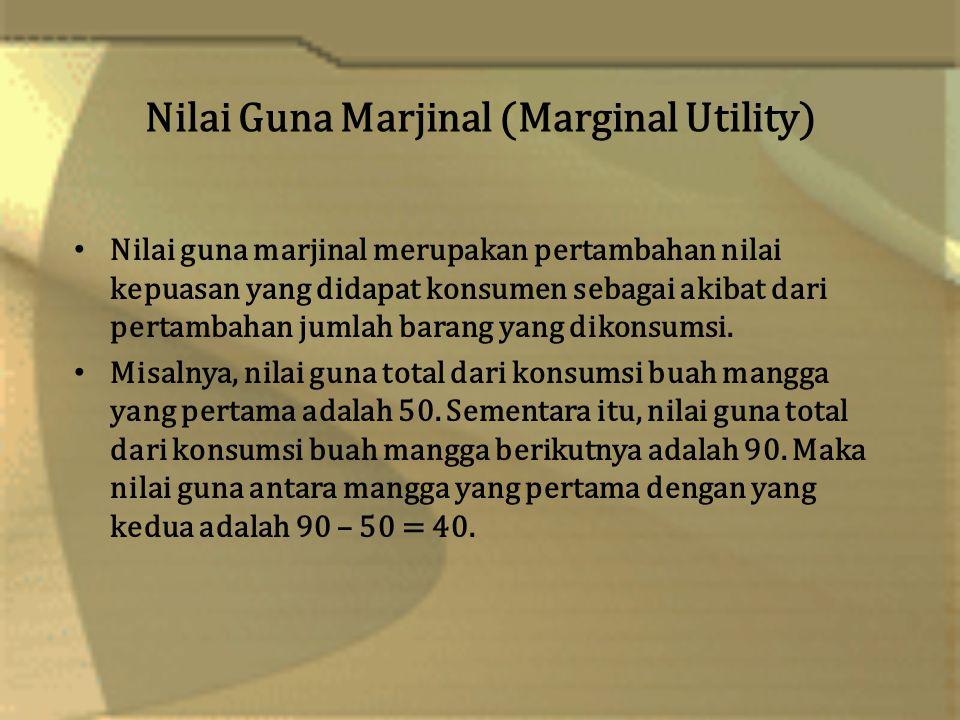 Nilai Guna Marjinal (Marginal Utility)