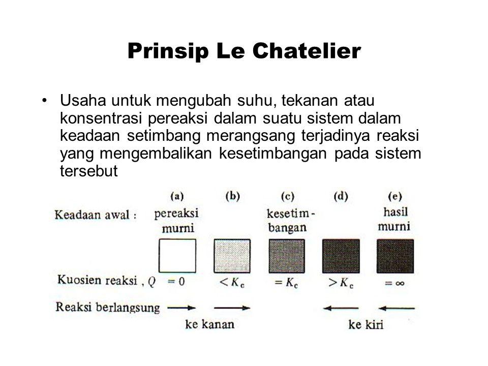 Prinsip Le Chatelier
