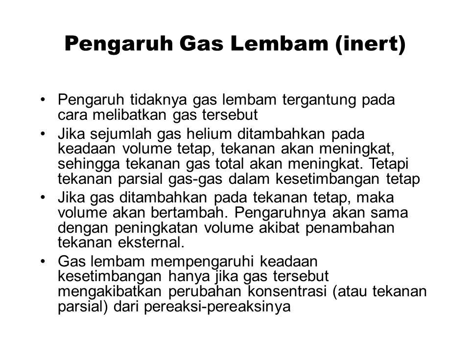 Pengaruh Gas Lembam (inert)