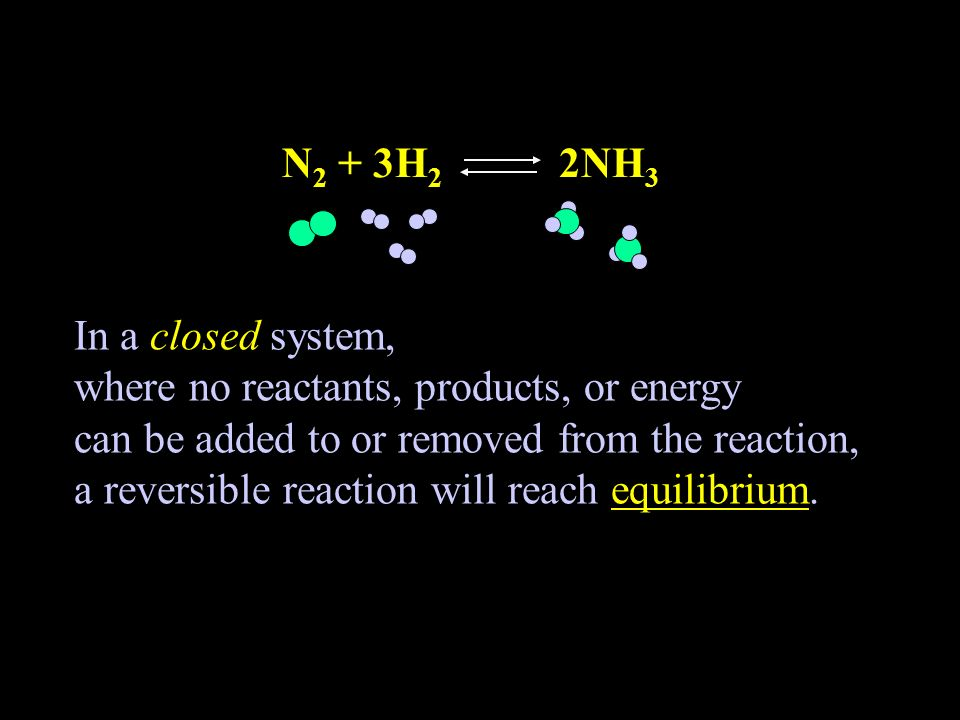 N2 + 3H2 2NH3 In a closed system, where no reactants, products, or energy. can be added to or removed from the reaction,