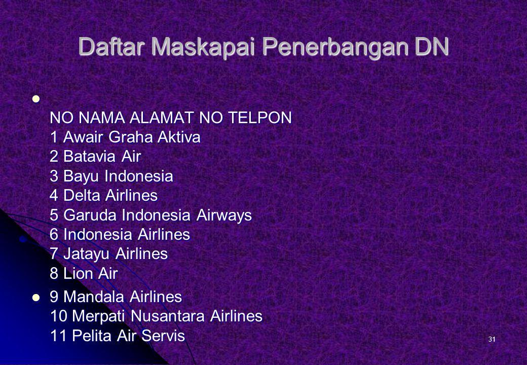 Daftar Maskapai Penerbangan DN