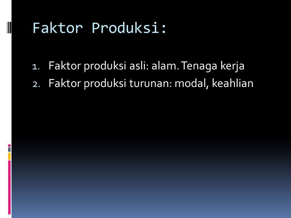 Faktor Produksi: Faktor produksi asli: alam. Tenaga kerja