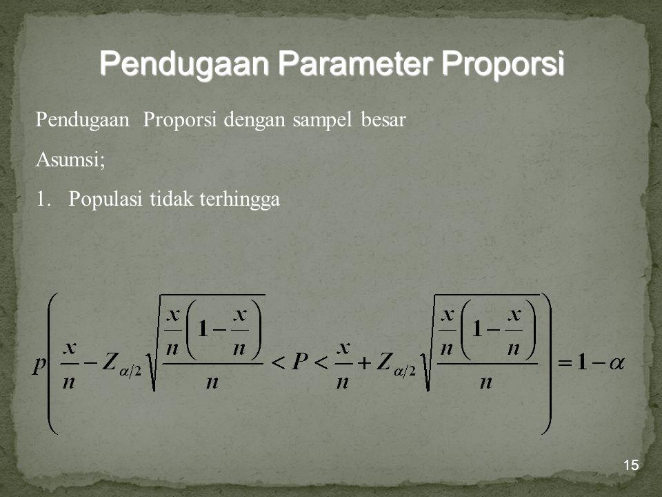 Pendugaan Parameter Proporsi