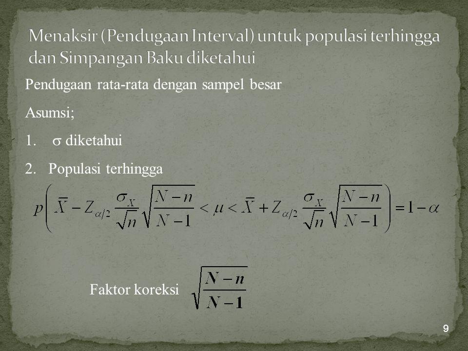 Menaksir (Pendugaan Interval) untuk populasi terhingga dan Simpangan Baku diketahui