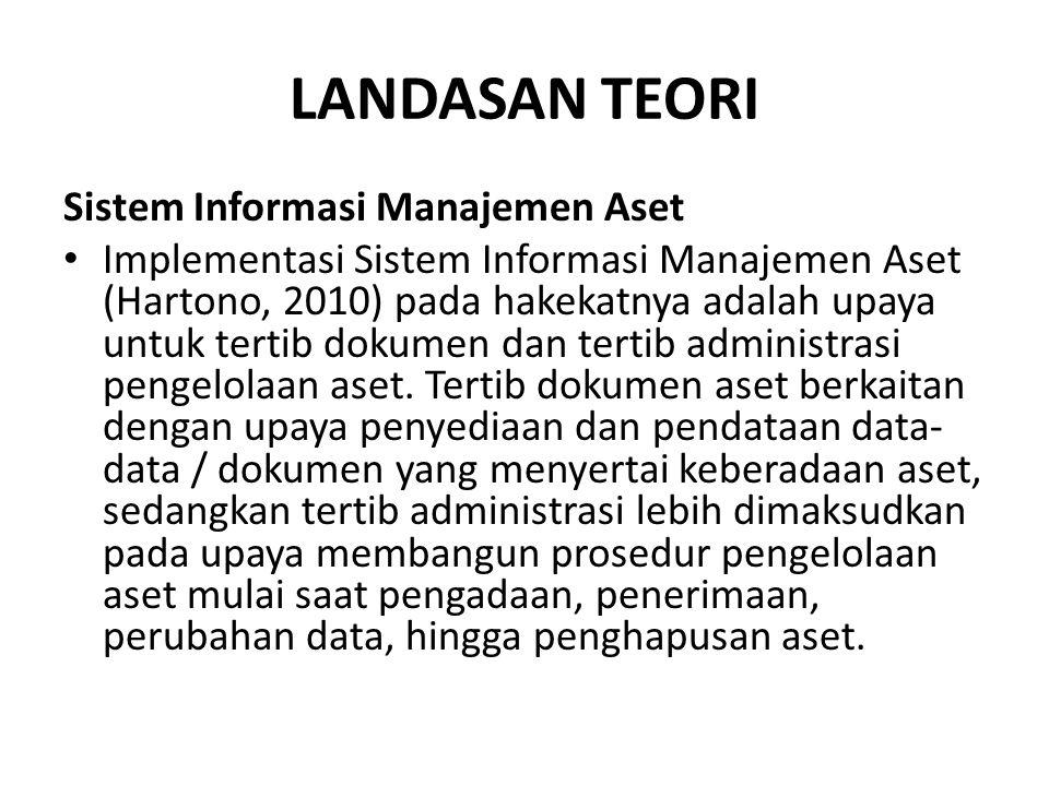 LANDASAN TEORI Sistem Informasi Manajemen Aset