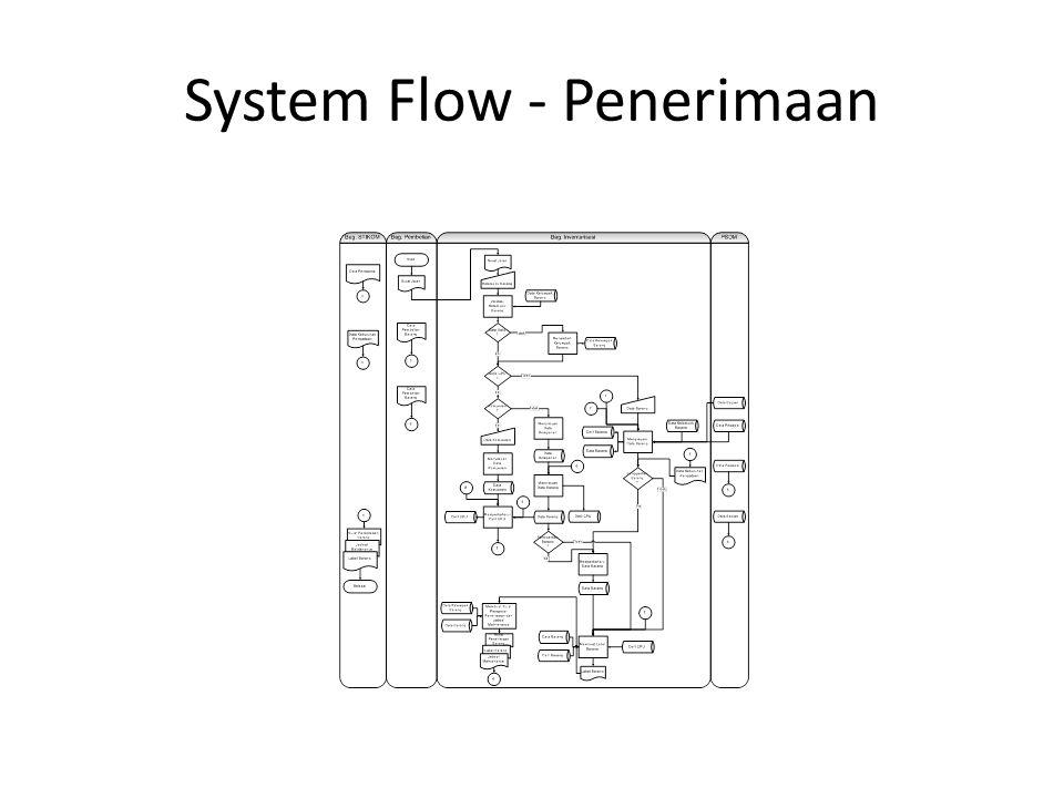 System Flow - Penerimaan