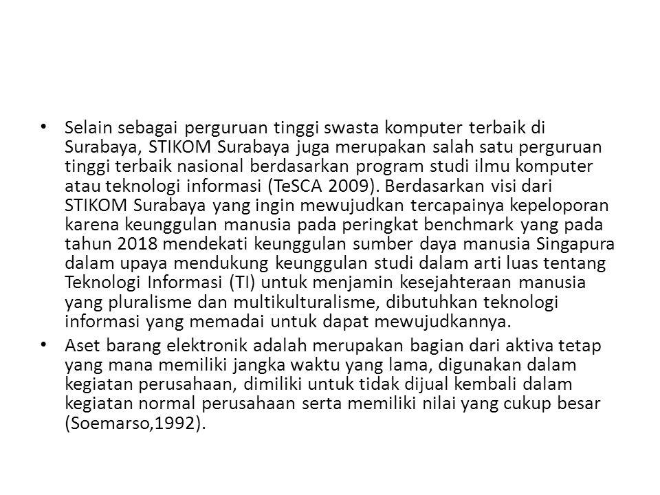 Selain sebagai perguruan tinggi swasta komputer terbaik di Surabaya, STIKOM Surabaya juga merupakan salah satu perguruan tinggi terbaik nasional berdasarkan program studi ilmu komputer atau teknologi informasi (TeSCA 2009). Berdasarkan visi dari STIKOM Surabaya yang ingin mewujudkan tercapainya kepeloporan karena keunggulan manusia pada peringkat benchmark yang pada tahun 2018 mendekati keunggulan sumber daya manusia Singapura dalam upaya mendukung keunggulan studi dalam arti luas tentang Teknologi Informasi (TI) untuk menjamin kesejahteraan manusia yang pluralisme dan multikulturalisme, dibutuhkan teknologi informasi yang memadai untuk dapat mewujudkannya.