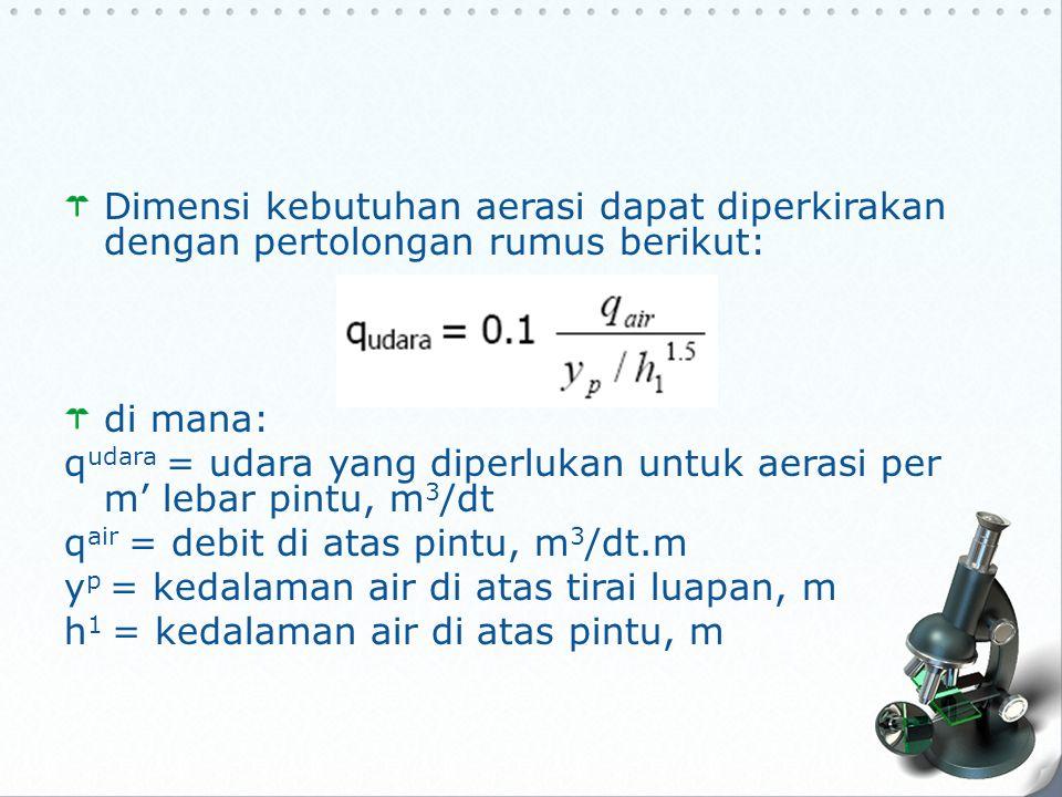 Dimensi kebutuhan aerasi dapat diperkirakan dengan pertolongan rumus berikut: