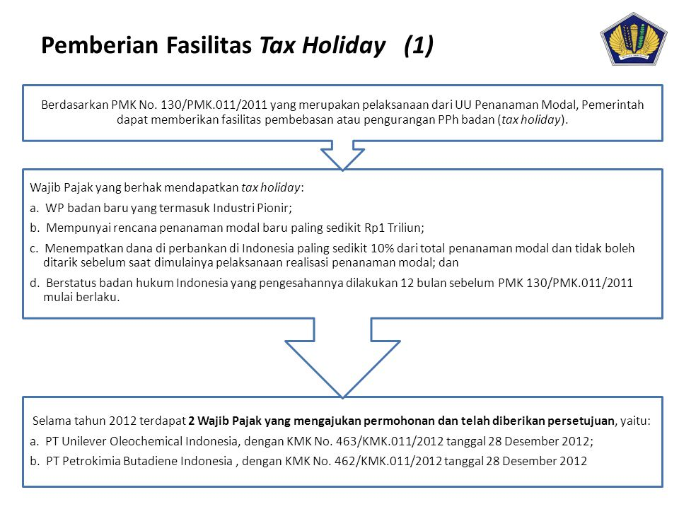 Pemberian Fasilitas Tax Holiday (1)