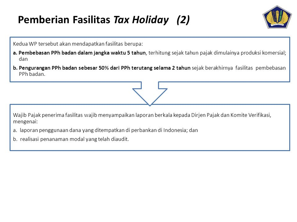 Pemberian Fasilitas Tax Holiday (2)