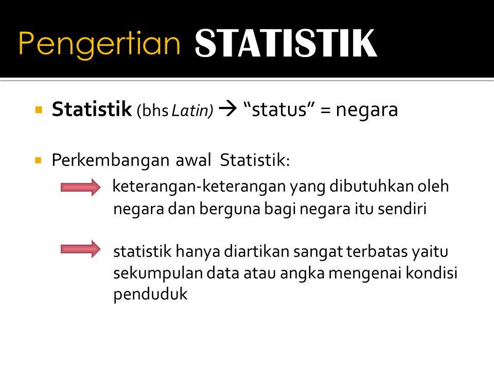 STATISTIK Pengertian Statistik (bhs Latin)  status = negara