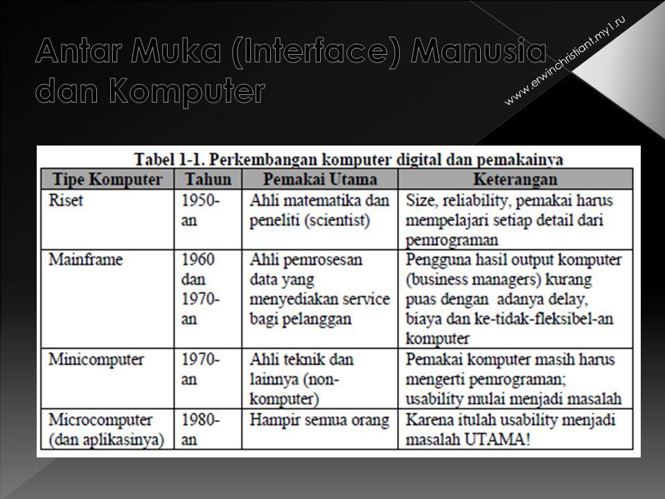 Antar Muka (Interface) Manusia dan Komputer