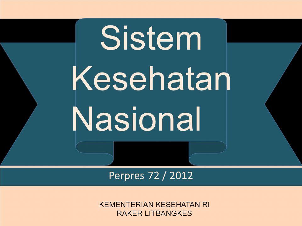 Sistem Kesehatan Nasional Perpres 72 / 2012 KEMENTERIAN KESEHATAN RI